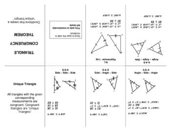 Triangle Congruency Theorem