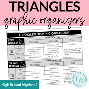 Triangle Graphic Organizers w/ Law of Sines/Cosines, Trig, Area of Triangles