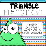 Triangle Hierarchy