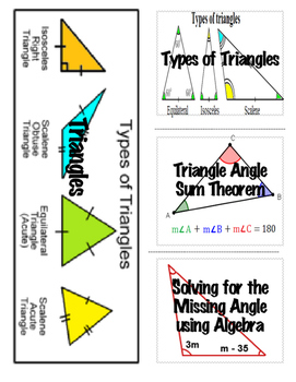 Identifying Triangles and Interior Angle Sum Theorem Foldable