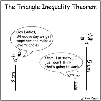 Triangle Inequality Theorem Comic (7.G.2)