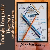 Triangle Inequality Theorem Doodle Graphic Organizer