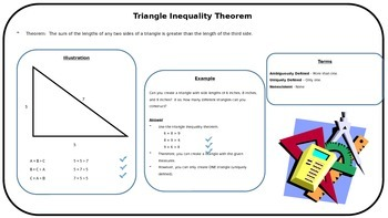 Triangle Inequality Theorem Review Poster/Handout