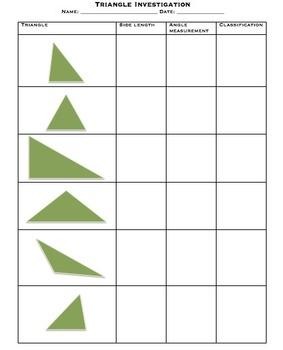 Triangle Investigation