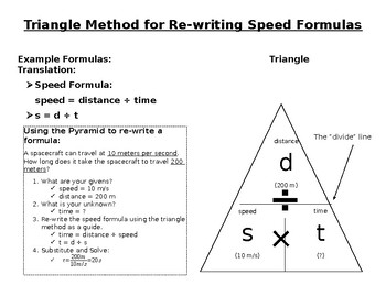 Triangle Method for Re-writing Speed Formulas