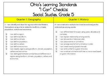 5th Grade Ohio Social Studies Pacing Guide