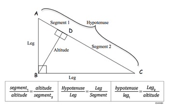 Triangle Theorems & Formulas