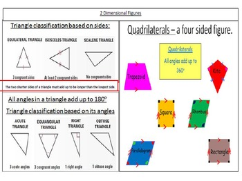 Triangle Theorems Interactive Lesson
