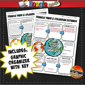 Triangle Trade & The Colombian Exchange Activity Set : Age of Exploration