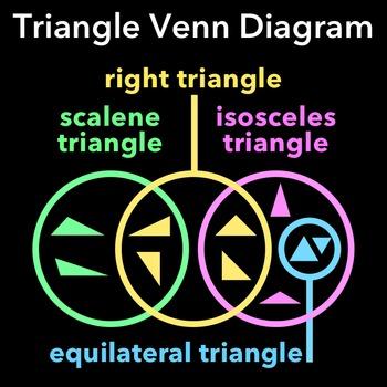 Sorting Triangles Venn Diagram Worksheet Vatozozdevelopment