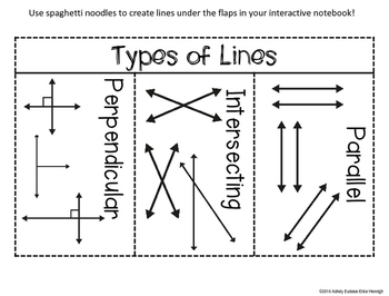 Triangle and Lines Foldables