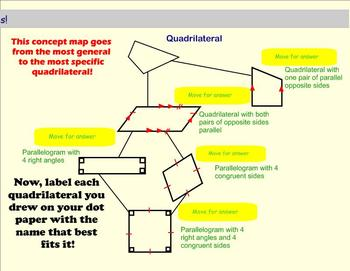 Triangle and Quadrilateral Dot Paper Classifications - Interactive Smartboard