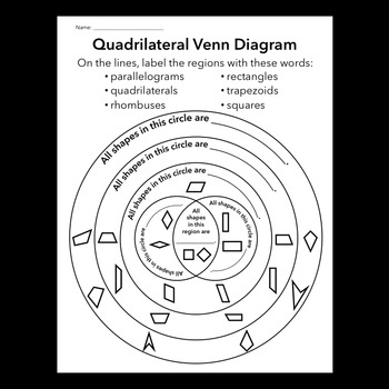 Triangle and quadrilateral venn diagrams by jennysweet tpt triangle and quadrilateral venn diagrams ccuart Choice Image