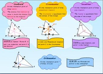 Triangle centers