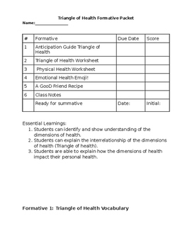 Triangle of Health Formative Packet