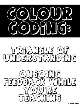 Triangle of Understanding- Red, Yellow and Green