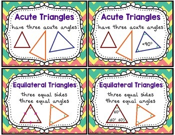 Classifying Triangles Posters Cards