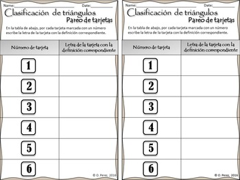 Triangles Classification by sides and angles-Clasificacion de Triangulos-Spanish
