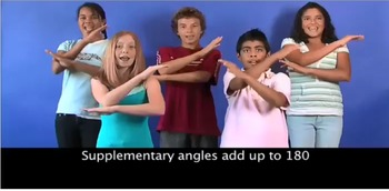 Triangles Lesson by Singin' & Signin'