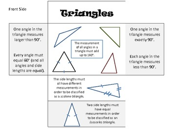 Triangles Math Foldable