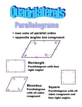 "Triangles, Quadrilaterals, and Circle Posters (8.5"" x 11"")"