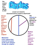"""Triangles, Quadrilaterals, and Circle Posters (8.5"""" x 11"""")"""