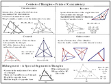 Advanced Math Triangles Summary Sheet