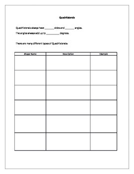 Triangles and Quadrilaterals Tables for Notes/Activity/Worksheet