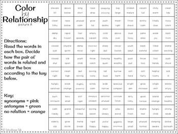 Triangles of Meaning {word relationships activities}