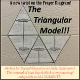 "Triangular ""Frayer"" Model for MATH"