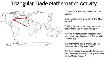 Triangular Trade Mathematics Cross-Curriculum Activity