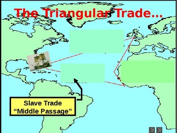 Triangular Trade: Overview Presentation