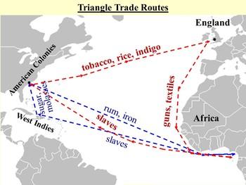 Triangular Trade Facts For Kids | Kids Matttroy