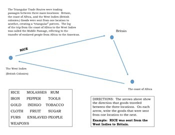 Triangular Trade Route Activity with KEY