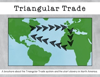 Triangular Trade and the Start of Slavery in North America