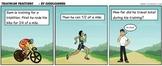 Triathlon Fraction comic strip word problem uncommon denominators