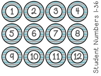 Tribal Decor Table Group & Number Labels {Teal & Gray}