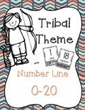 Tribal Theme Number Line 0-20 Navy & Coral