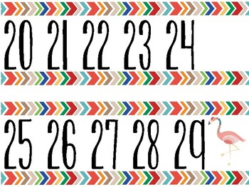 Tribal Number Line 1-120