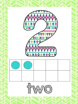 Tribal Number Signs