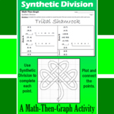 Tribal Shamrock - A Math-Then-Graph Activity - Synthetic Division