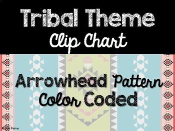 Tribal Theme Classroom Decor: Clip Chart