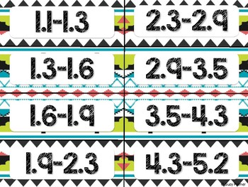Tribal Theme Classroom Decor: Library Level Labels