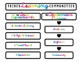 Tribes Learning Communities Poster