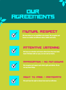 Tribes Posters (The Four Agreements)