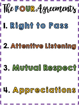 Tribes Posters - The Four Agreements -Respect,Appreciations,Right to Pass,Listen