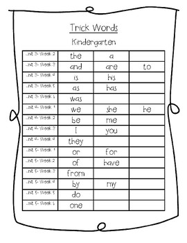 Trick Word List Level K