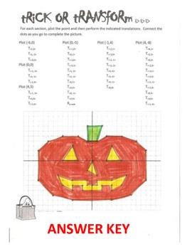 Trick or Transform: Pumpkin Translate/Reflect