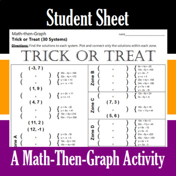 Trick or Treat - A Math-Then-Graph Activity - Solve 30 Systems