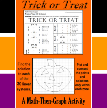 Trick or Treat - 30 Systems of Linear Equations & Coordina